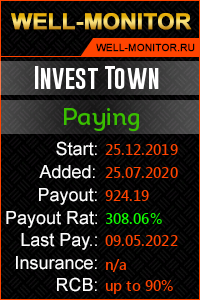 Well-Monitor.ru widget for INVEST TOWN